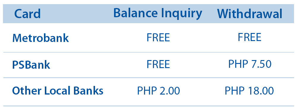 Updated ATM fees